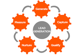 Digital Advisors Drive Improve Lead Generation|Knowledge Work as a Service